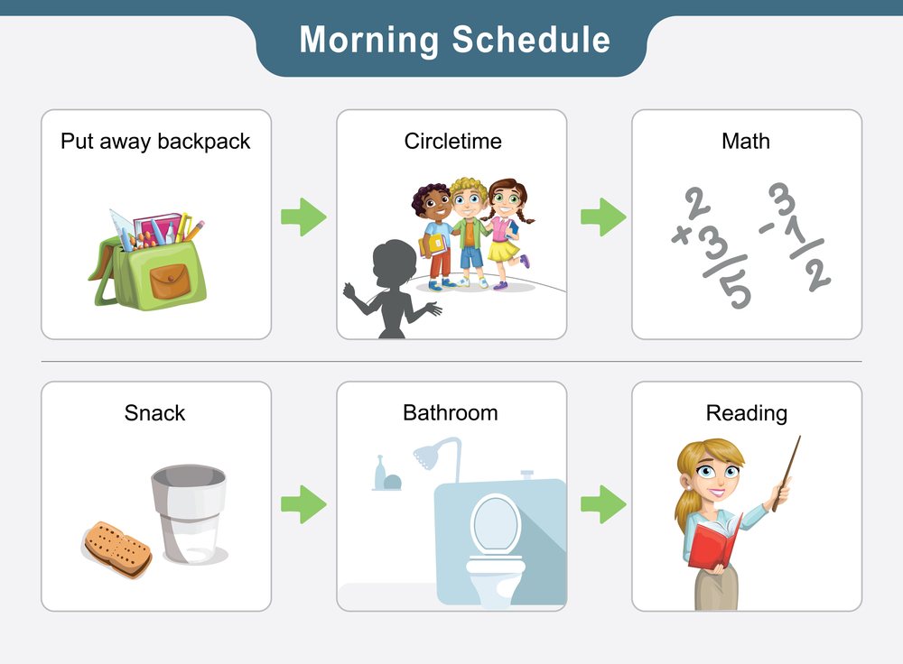 Consistent Schedules for autism students
